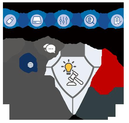 AOS-Antitrust-violation_process1_w440-1.png