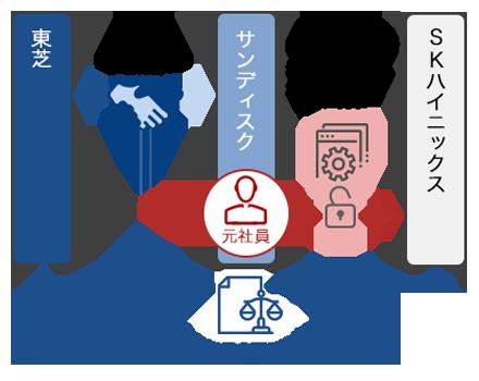 AOS-Trade-secret_toshiba_w960.png