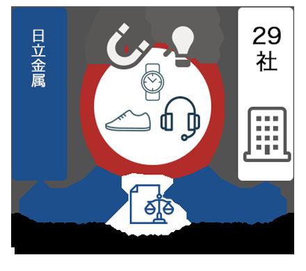 Hitachi-Metals_w440.png