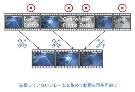 Movie-AnaliysisTech_img01