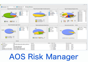 AOS Risk Manager